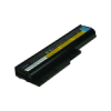 Pin cho Notebook IBM T60/61 6Cell